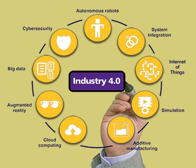 The Industry 4.0 change drivers