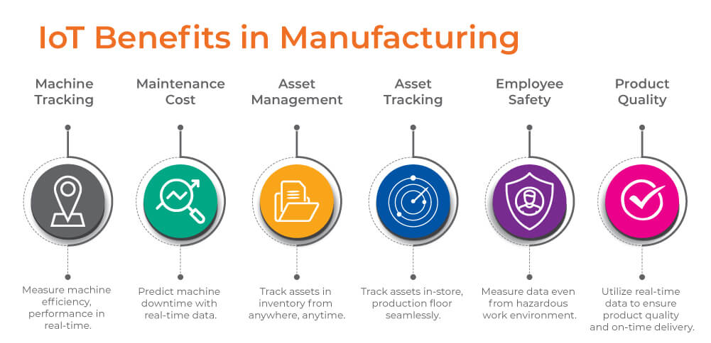 IoT Benefits in Manufacturing